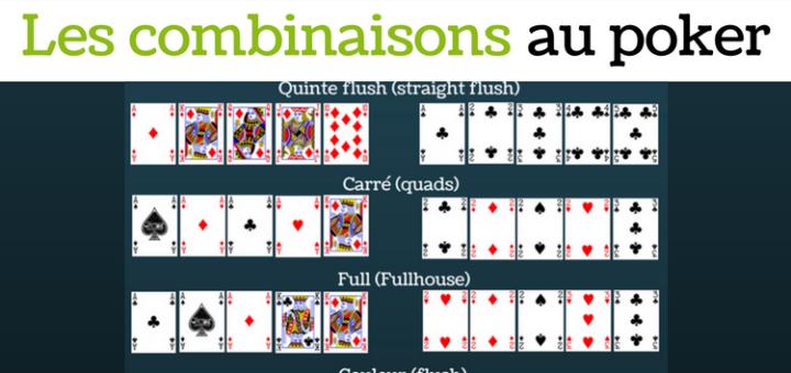 Combinaison au poker
