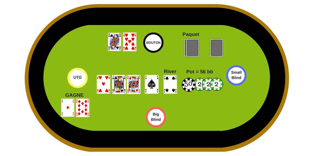 Abattage cartes poker
