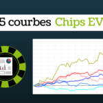 Page 5 courbes Chips EV poker sit and go jackpot