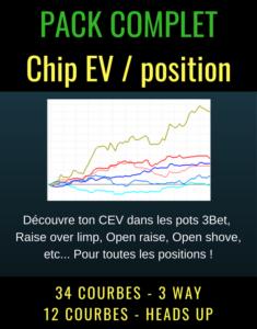 Pack complet courbes EV par position - sng jackpot