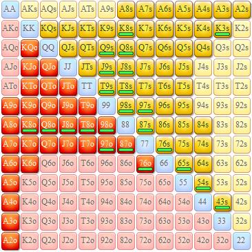 764 rainbow BB donkbet - sng jackpot